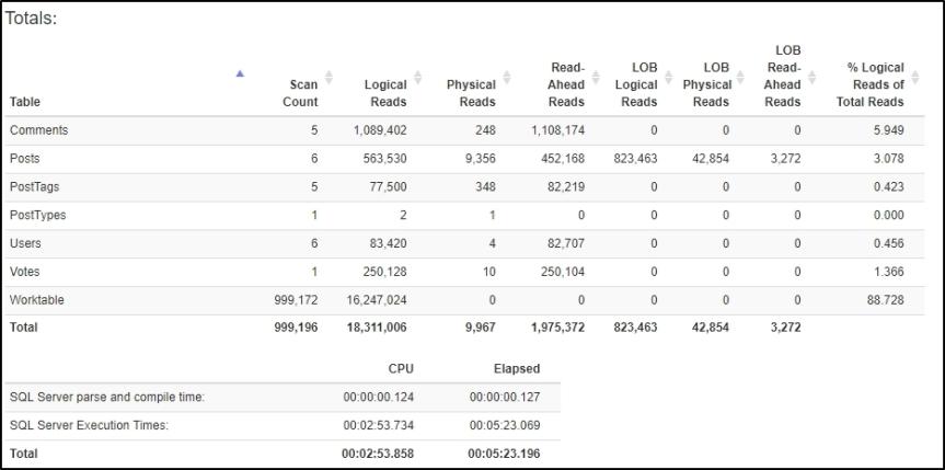 StatisticsParser_total